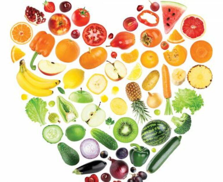 Healthy Balanced Eating